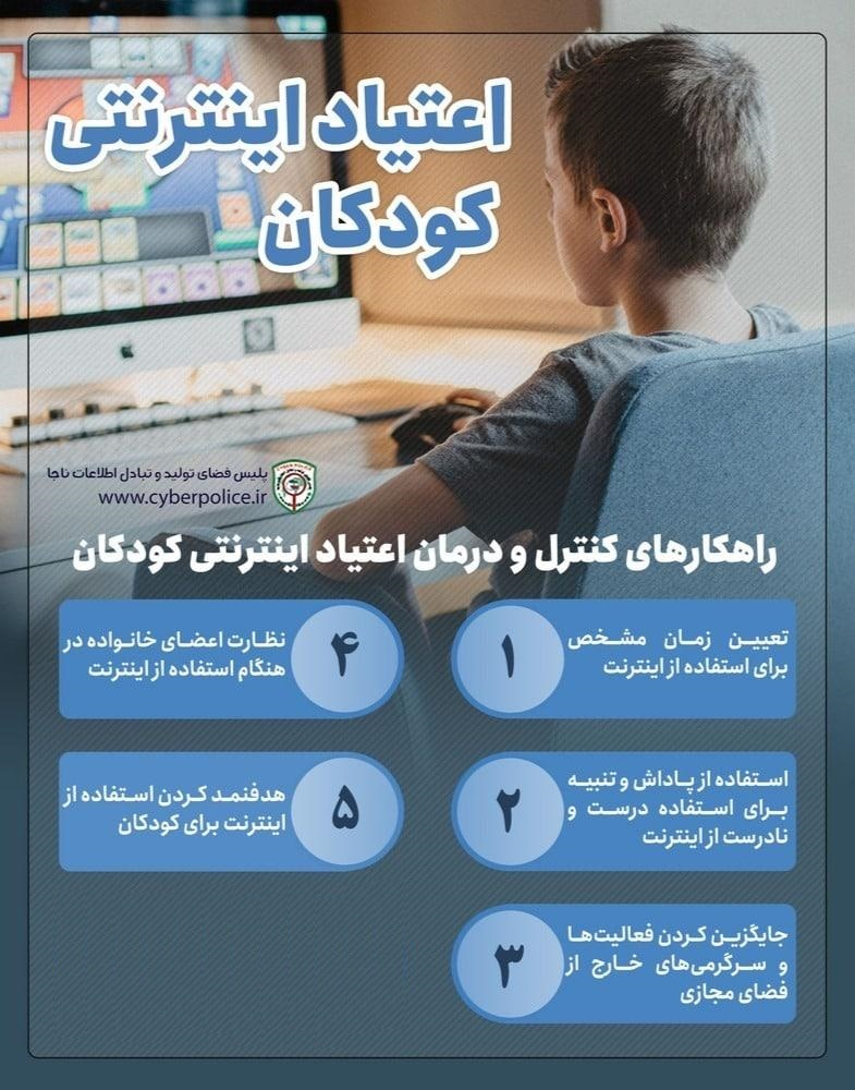کنترل و درمان اعتیاد به اینترنت در کودکان