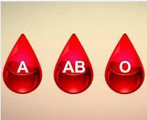 کمبود ذخایر 4 گروه خونی در گلستان