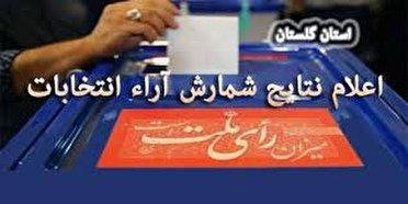 رتبه بالای مشارکت مردم گلستان در کشور با مشارکت ۶۱درصدی
